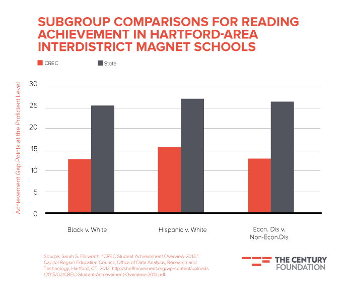 term paper on inclusive education Maryland coalition for inclusive education, 2010 1 inclusive education research & practice xuan bui, carol quirk, selene almazan, michele valenti inclusion works over 20 years of research has consistently demonstrated that the inclusion of students with.