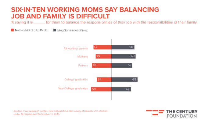 Tech Companies Are Leading the Way on Paid Family Leave