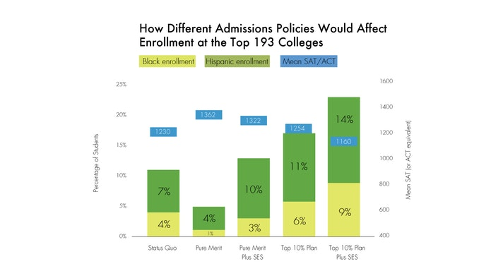 the many benefits of affirmative action essay The first affirmative-action measure in  researchers found that the same résumé for the same job application will get twice as many callbacks.