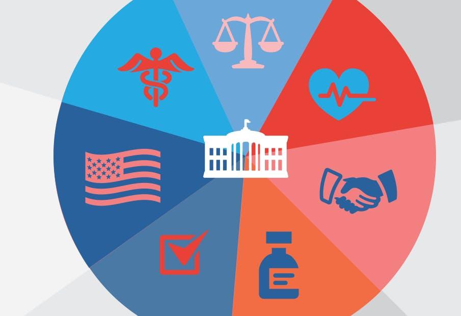 Aca  >> Obamacare Vs Trumpcare In 10 Charts